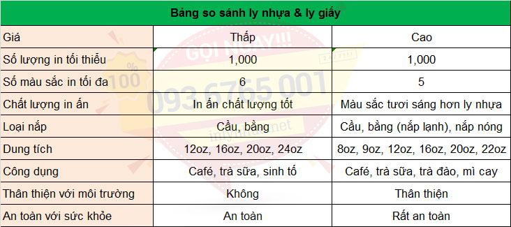So-sanh-ly-nhua-ly-giay